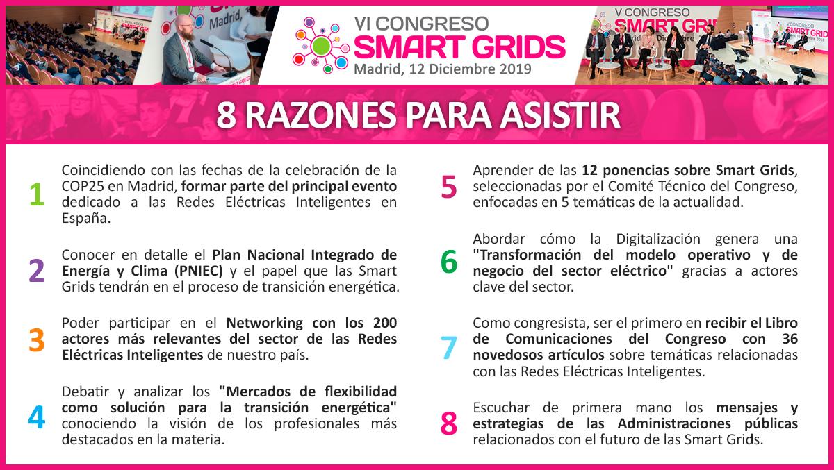 20191202 NP 6 Congreso Smart Grids COP25 razones